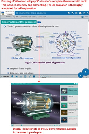 LearnEngg - for Engineering Courses